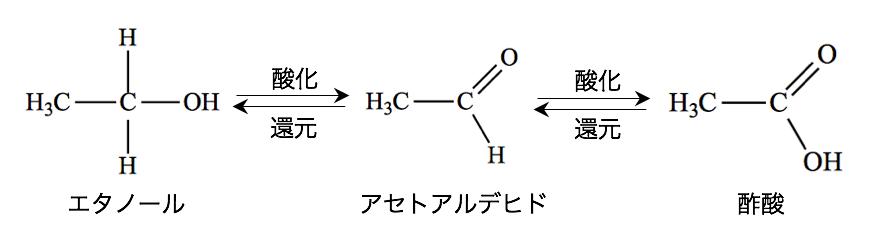 なんで酢酸は一価の酸なんですか?? 教え ...